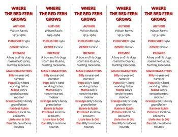 Where the Red Fern Grows ed. of Bookmarks Plus—Fun Freebie & Handy Reading Aid!