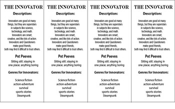 Bookmarks--Recommendations for Innovators