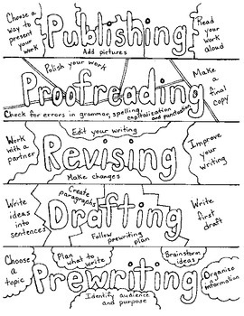 Bookmarks:  The Writing Process