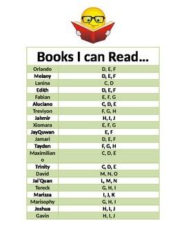 Books I Can Read (MCLASS)