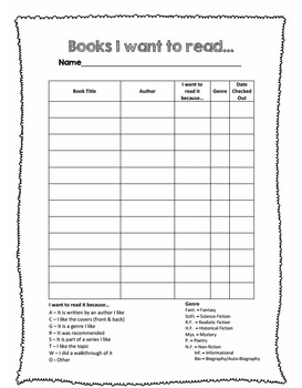 Books I Want to Read Log- 48 different book logs {Black and white}