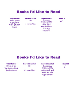 Books I'd Like to Read Log for Interactive Notebook