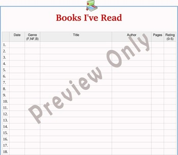 Books I've Read - an Ongoing Log - with Genre, Author & Rating