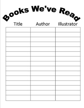 Books We've Read CAN BE MADE INTO POSTER