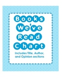 Books We've Read Chart-Free