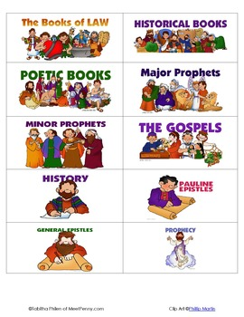 Books of The Bible Cards