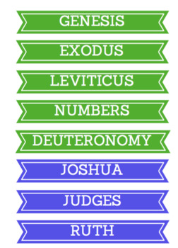 Books of the Bible Labels