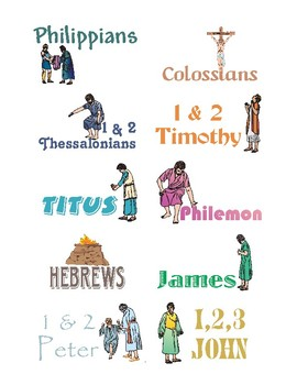 Books of the Bible: New Testament Flashcards