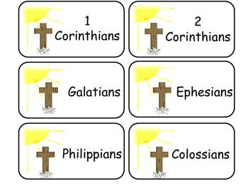 Books of the New Testament Printable Flashcards. Preschool-Kindergarten Bible.