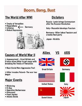 Boom, Bang, Bust Infographic Review (World War II)