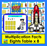 Boom Cards Math Multiplication Facts: Eights Table TYPE ANSWERS:  25 Cards