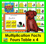 Boom Cards Math Multiplication Facts: Fours Table TYPE ANSWERS:  25 Cards