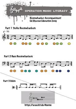 Boomwhacker Arrangement: Ed Sheeran Education Song