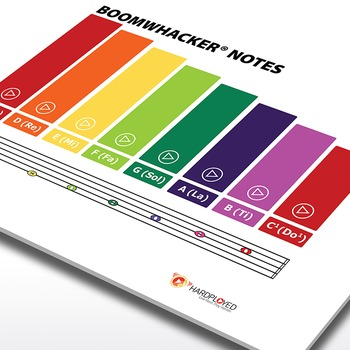 Music Boomwhackers Tube Color Chart Interactive Pdf By Hardplayed