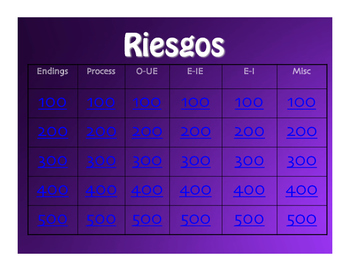 Spanish Boot Verb Jeopardy-Style Review Game
