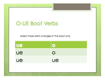 Spanish Boot Verb Notes