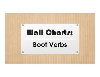 Spanish Boot Verb Wall Charts