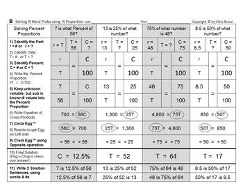 Brocci Bundles: Algebra - Algebra BIG Bundle (51 L, 132 WS, 655 Problems)