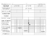 Brocci Bundle Graphing B: The Graph Linear Equations Bundle