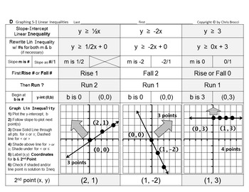 Brocci Bundles: Graphing - Graphing Linear Equations & Inequalities Bundle 180P