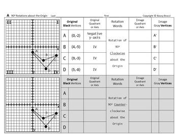 Brocci Bundles: Transformations - Rotations Bundle (3 L, 15 WS, 362 Problems)
