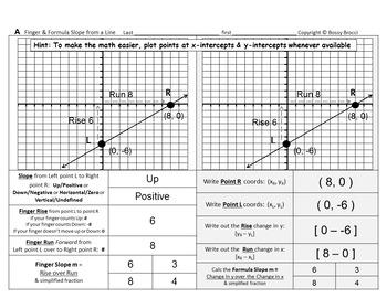 Brocci Bundles: Graphing - Slope SUPER Bundle (15 L, 72 WS, 852P)