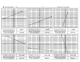 Brocci Bundle Graphing F: The Calculate & Graph Slope SUPER Bundle
