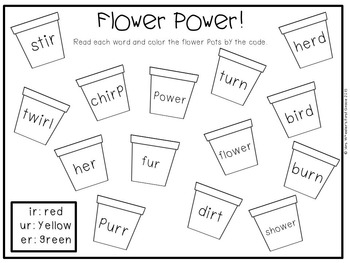 First Grade Phonics: R-Controlled Vowel Sort