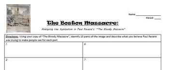Boston Massacre - Analyzing the Symbols in Paul Revere's Iconic Image