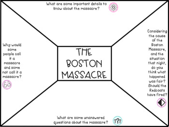 Boston Massacre Depth and Complexity Frame