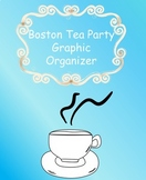 Boston Tea Party Cause and Effect