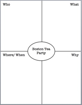 Boston Tea Party Graphic Organizer