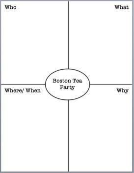 Boston Tea Party Graphic Organizer