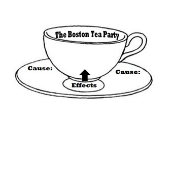 Boston Tea Party Organizer for Lap Books or Interactive Notebooks
