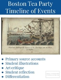 Boston Tea Party Activity Timeline-Primary Sources, Art Analysis, Constructivist