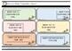 Botanicals Pastel Rainbow Daily Timetable