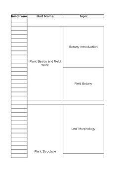 Botany and Zoology Pacing Guide and Units Outline