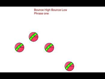 Bounce High Bounce Low- Visual Representation- la
