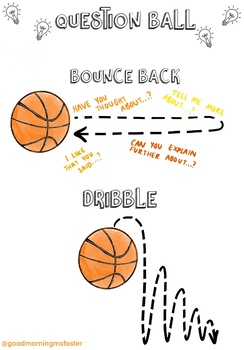 Bounce or back or dribble question resource