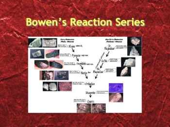 PowerPoint:  Bowens Reaction Series