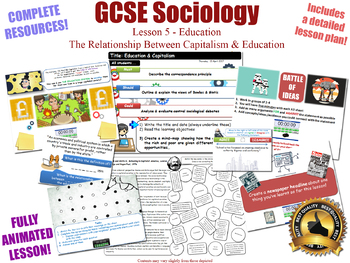 Bowles, Education & Capitalism - Sociology of Education (GCSE Sociology - L5/20)