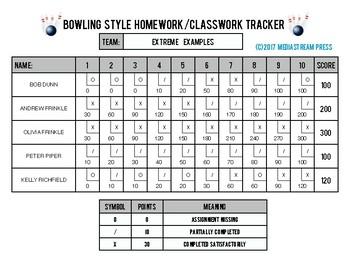 Bowling Behavior Data Tracker - Homework Classwork Sports Themed