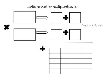 Bowtie Method for Multipliation Graphic Organizer 2 x 2 digit
