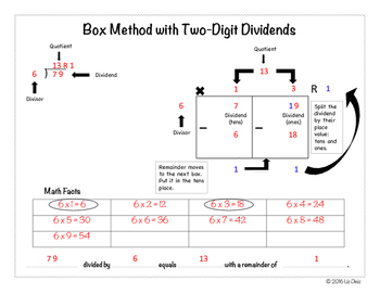 Box Method Division Math Mats