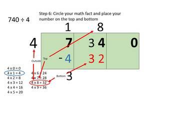 Box Method Division Multipack