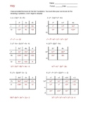 Box Method Worksheet