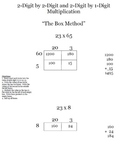 Box Method of Multiplication- Tutorial