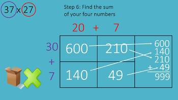 Box Method Multiplication - Partial Products Power Point - 2 digit by 2 digit