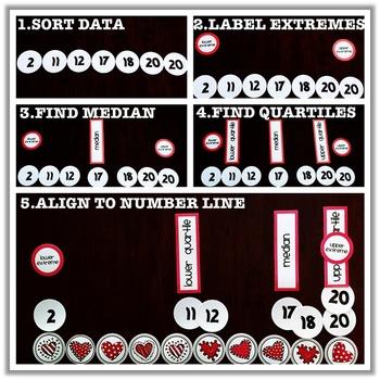 Box Plot: Build-a-Plot Sorting Activity