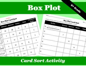 Box Plot Card Sort